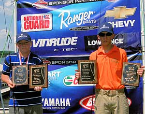 2008 Jr Champs Colin Glover - 4 bass 8.93 lbs (11-14 age group) and Chase Frechette 5 bass limit 11.65 lbs with 3.51 lbs big bass (15-18 age group)